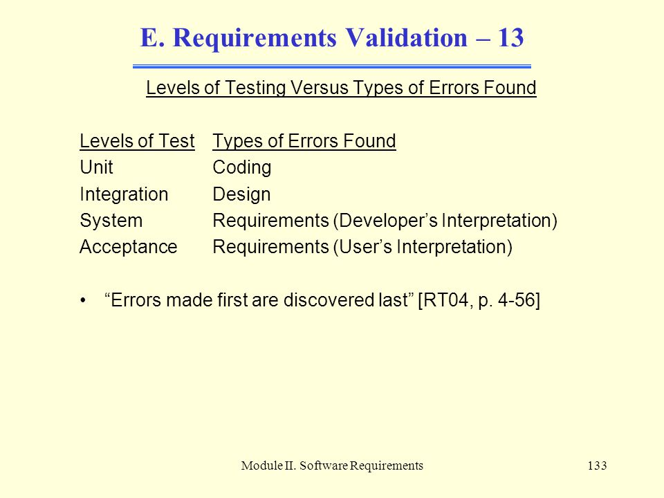 E. Requirements Validation – 13