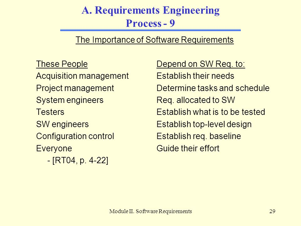 A. Requirements Engineering Process - 9