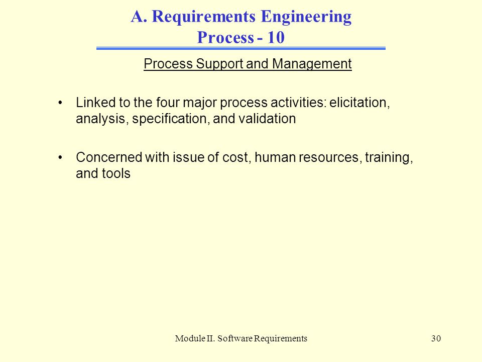 A. Requirements Engineering Process - 10