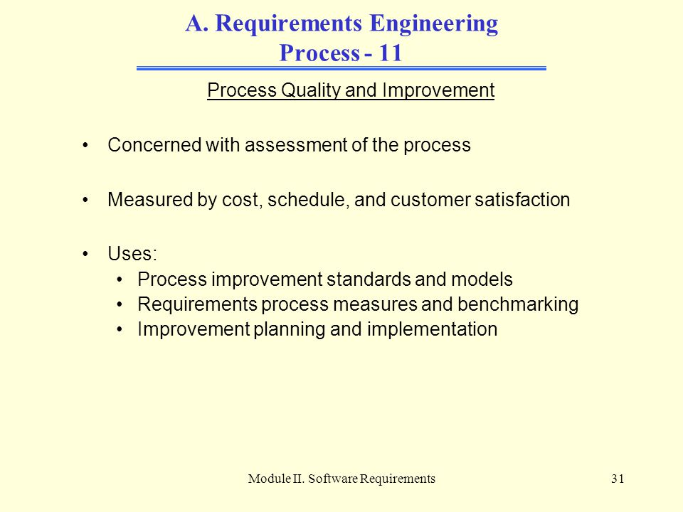 A. Requirements Engineering Process - 11
