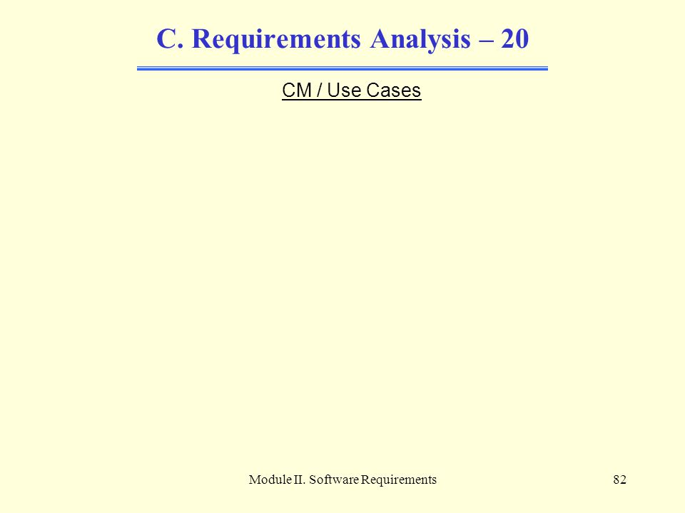 C. Requirements Analysis – 20