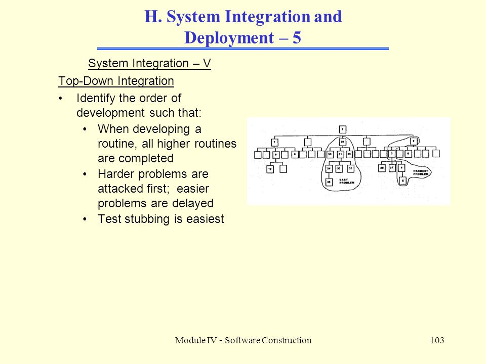 H. System Integration and Deployment – 5