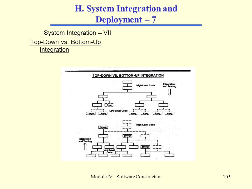 H. System Integration and Deployment – 7