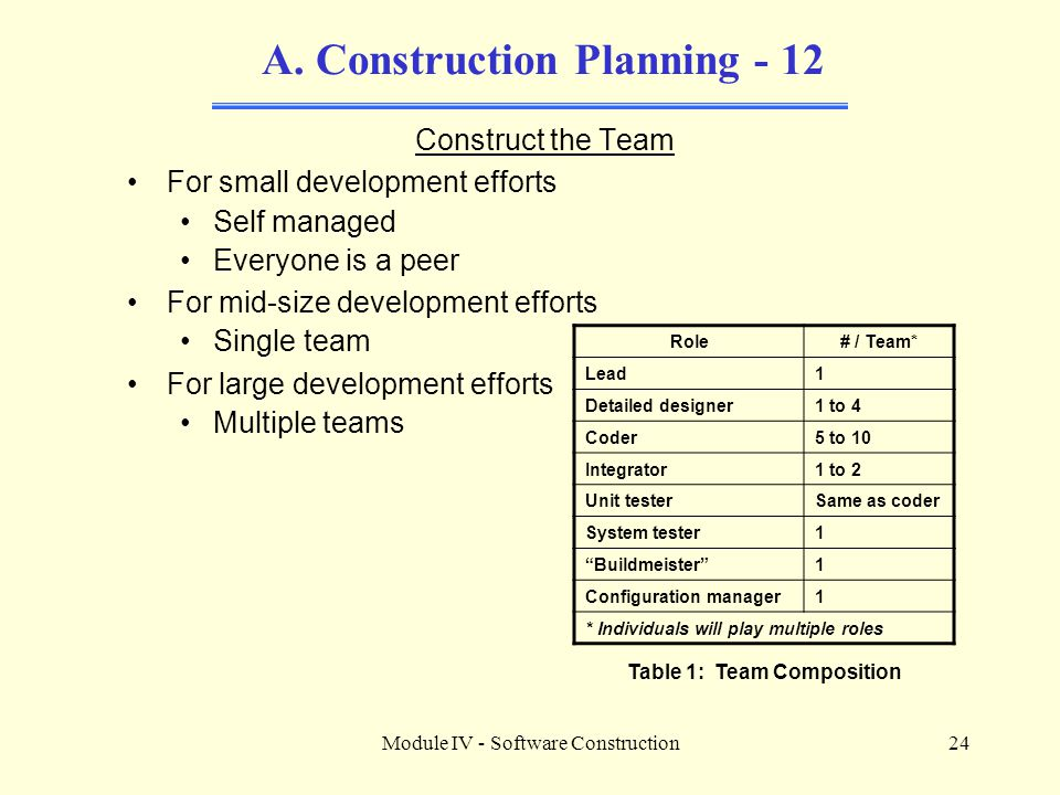 A. Construction Planning - 12