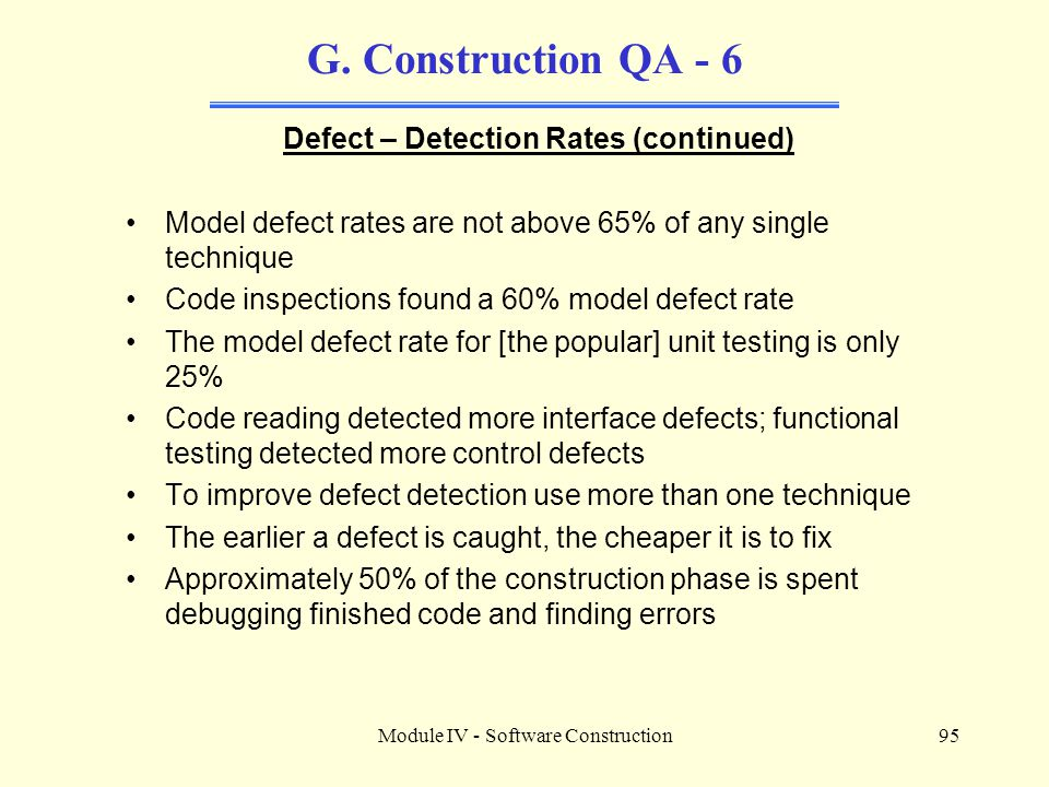 Defect – Detection Rates (continued)