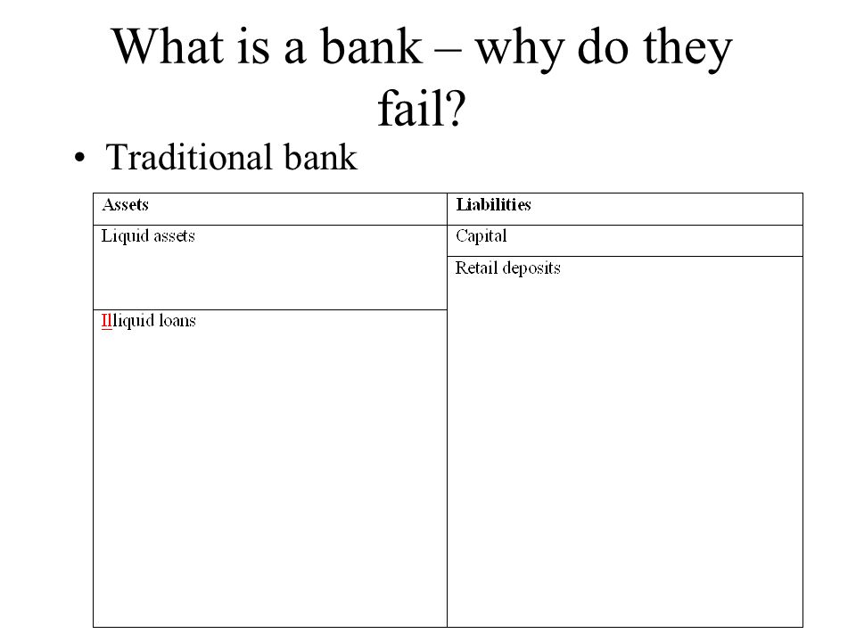What is a bank – why do they fail