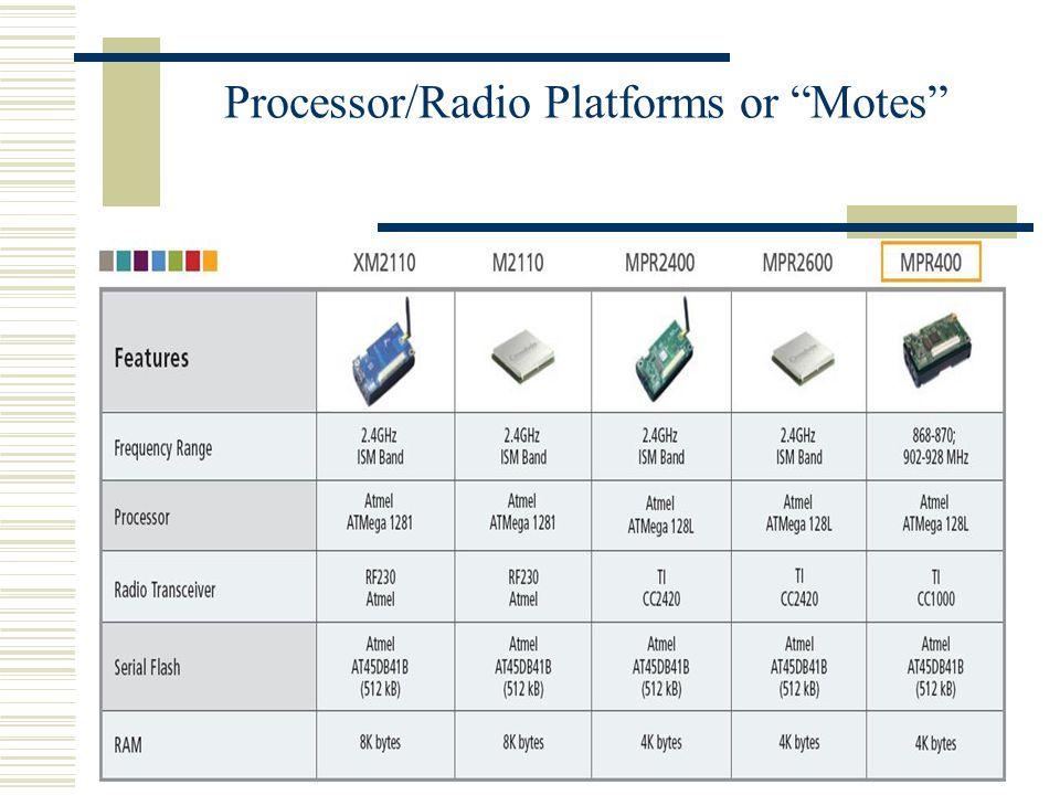 Processor/Radio Platforms or Motes