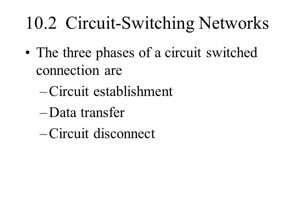 10.2 Circuit-Switching Networks
