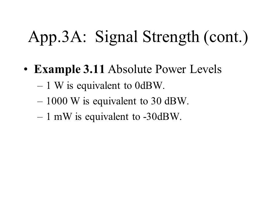 App.3A: Signal Strength (cont.)