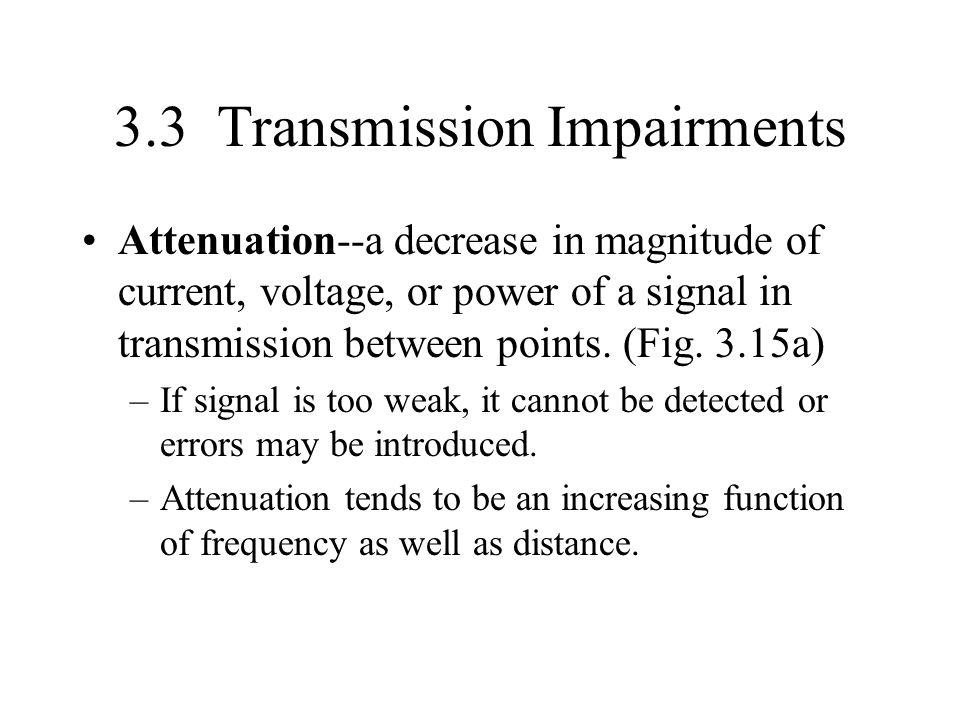 3.3 Transmission Impairments