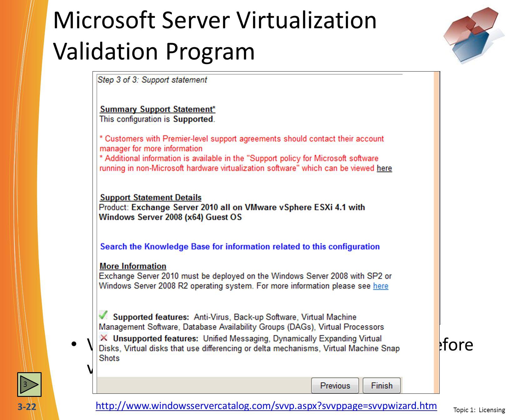 Microsoft Server Virtualization Validation Program