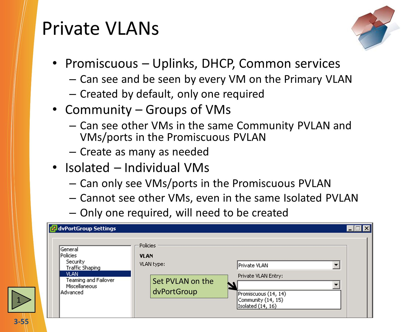 Private VLANs Promiscuous – Uplinks, DHCP, Common services