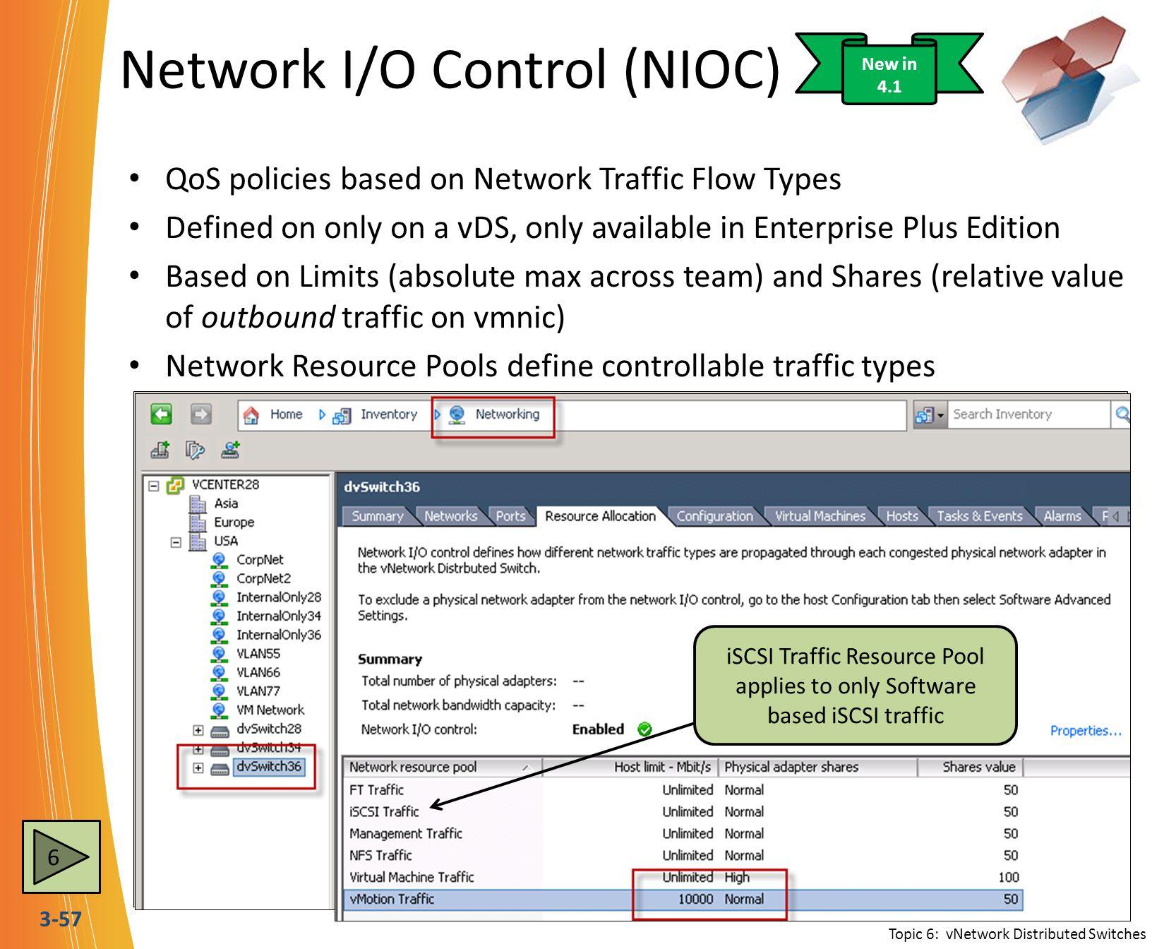 Network I/O Control (NIOC)