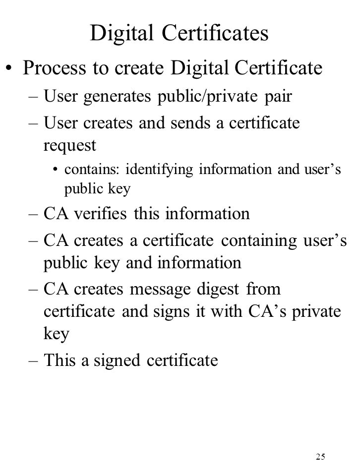 Digital Certificates Process to create Digital Certificate