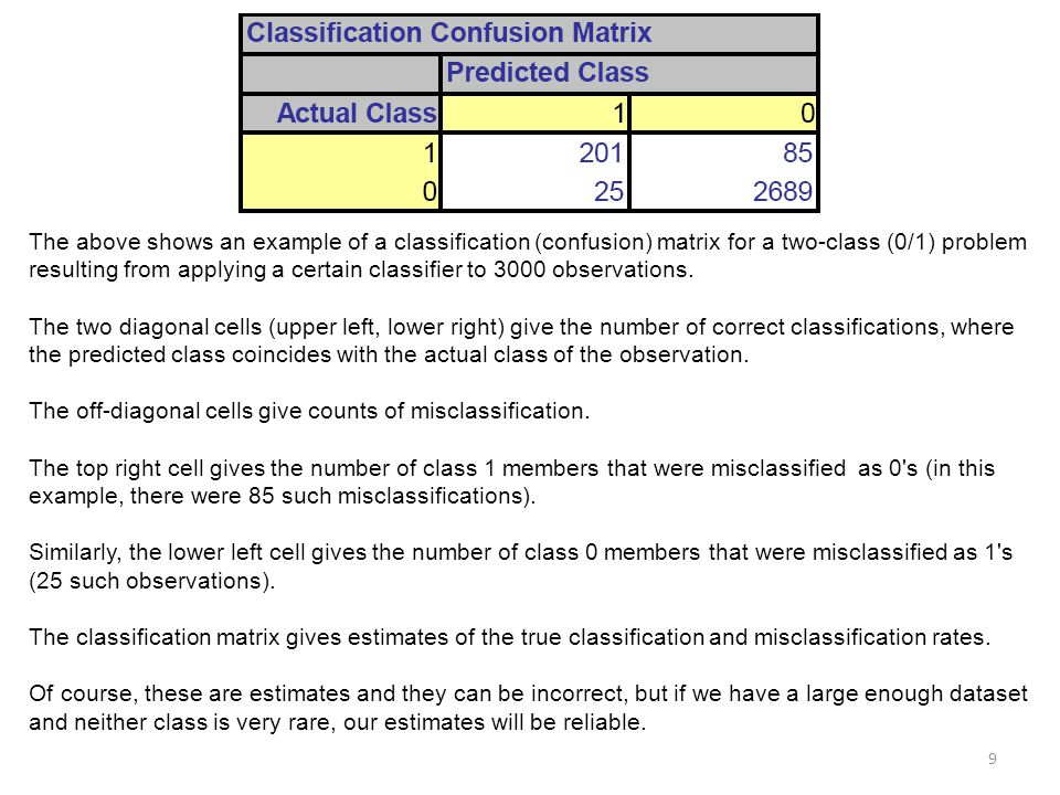 The above shows an example of a classification (confusion) matrix for a two-class (0/1) problem resulting from applying a certain classifier to 3000 observations.