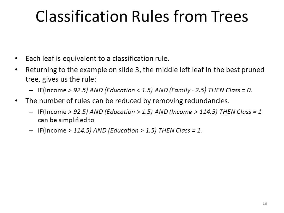 Classification Rules from Trees