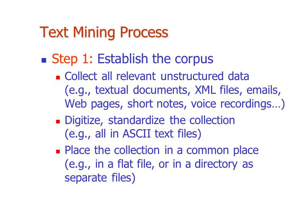 Text Mining Process Step 1: Establish the corpus