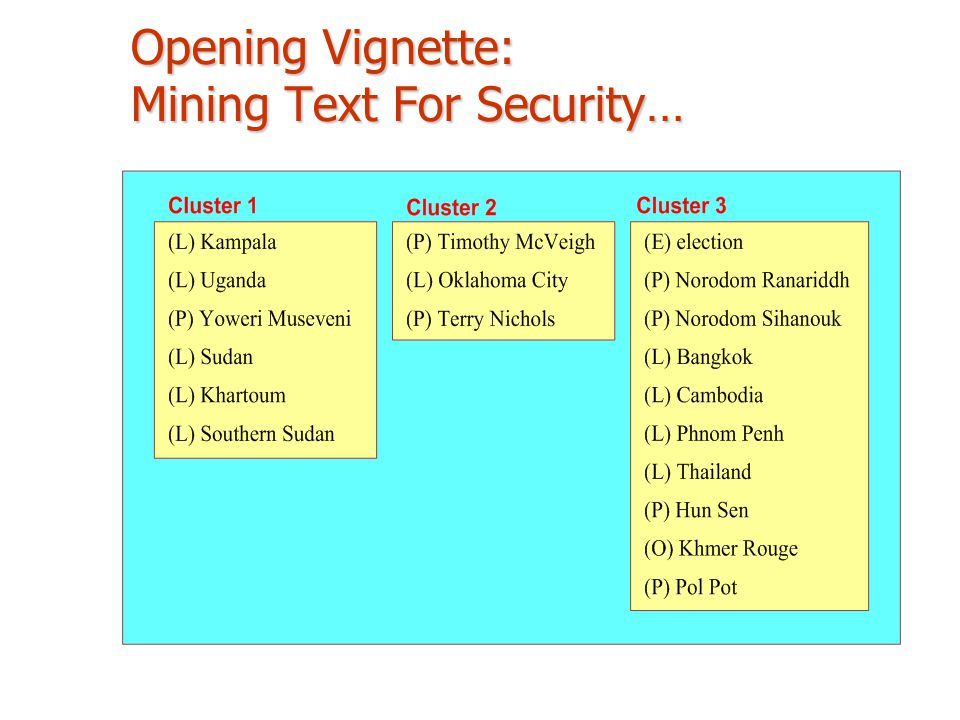 Opening Vignette: Mining Text For Security…