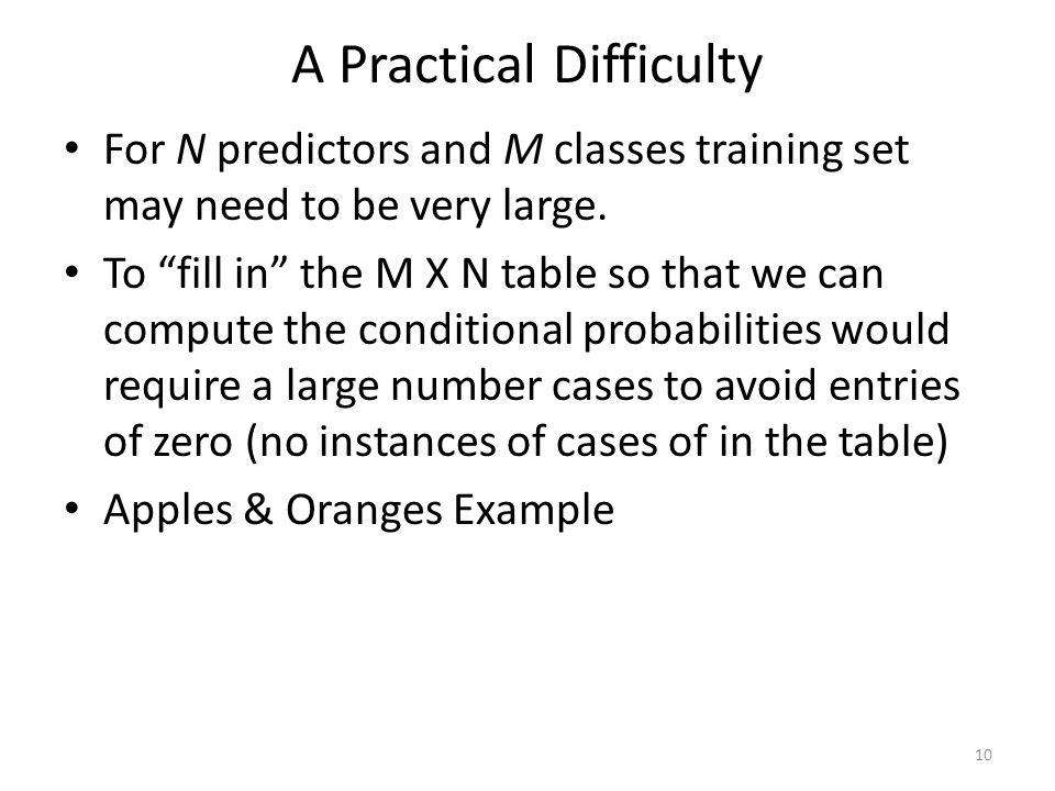 A Practical Difficulty