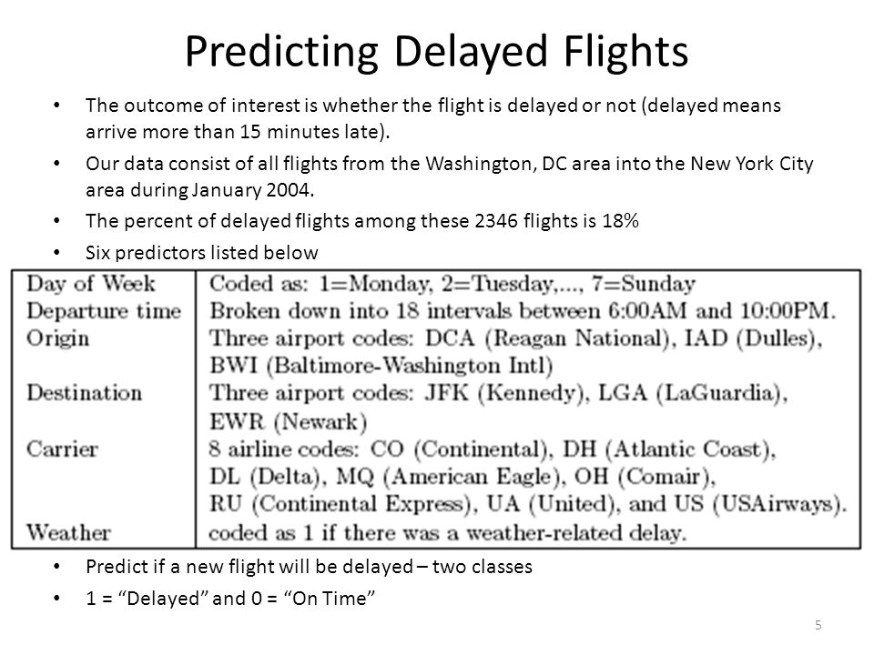 Predicting Delayed Flights