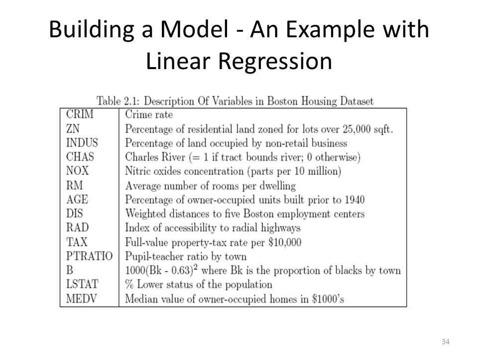 Building a Model - An Example with Linear Regression