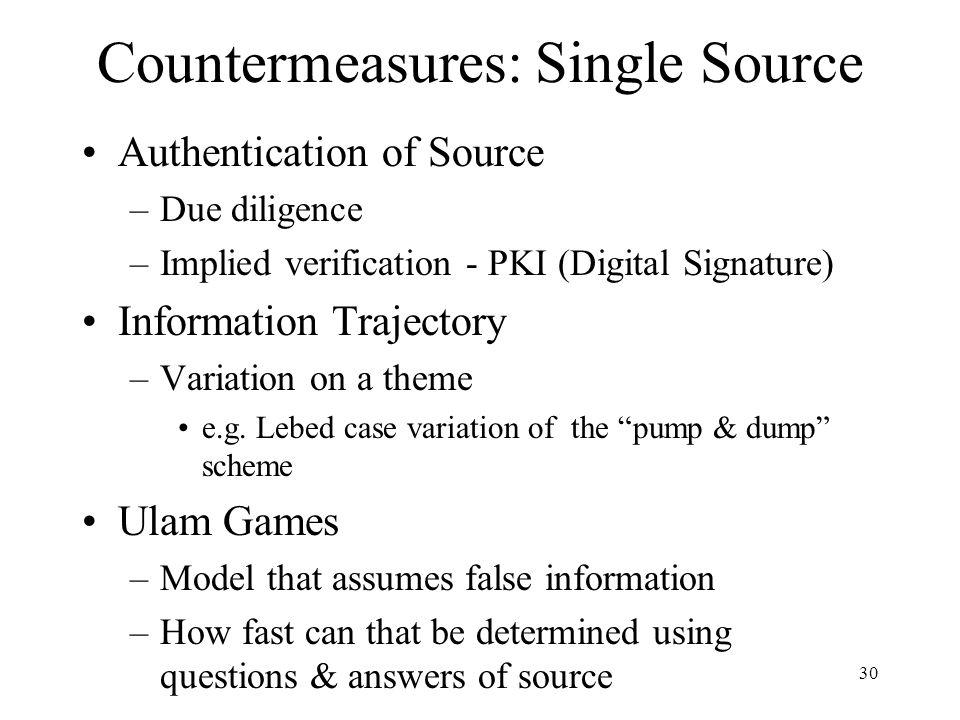 Countermeasures: Single Source