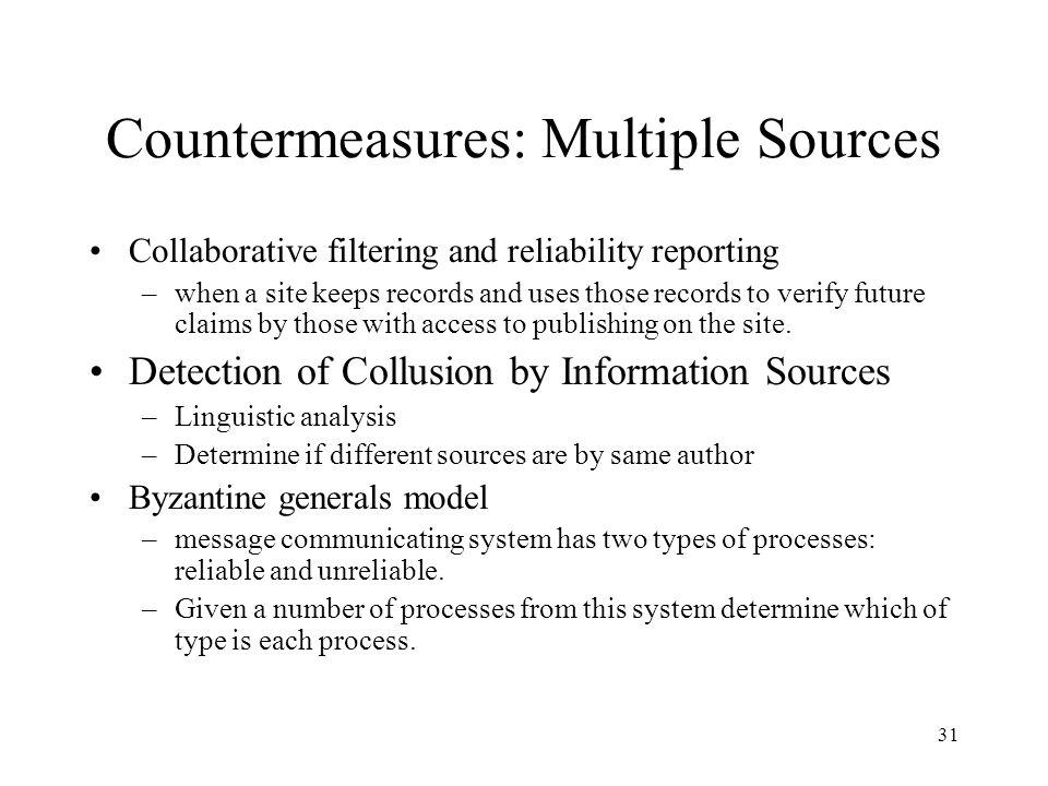 Countermeasures: Multiple Sources