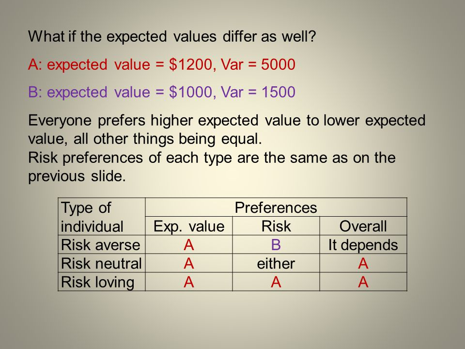 What if the expected values differ as well