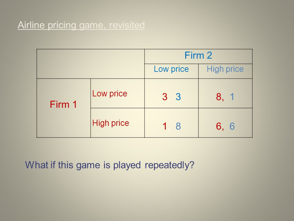 Airline pricing game, revisited Firm 2