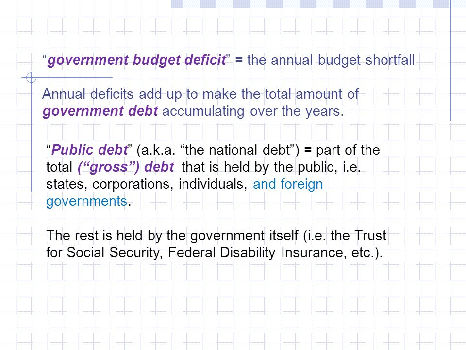government budget deficit = the annual budget shortfall