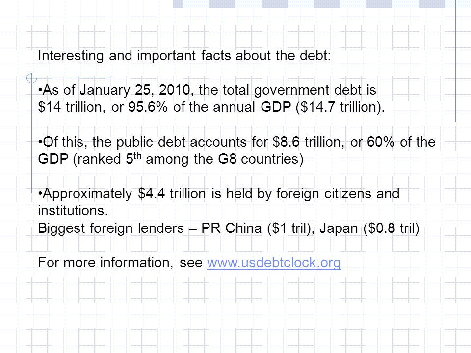 Interesting and important facts about the debt: