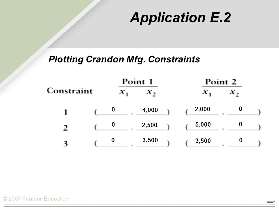 Plotting Crandon Mfg. Constraints