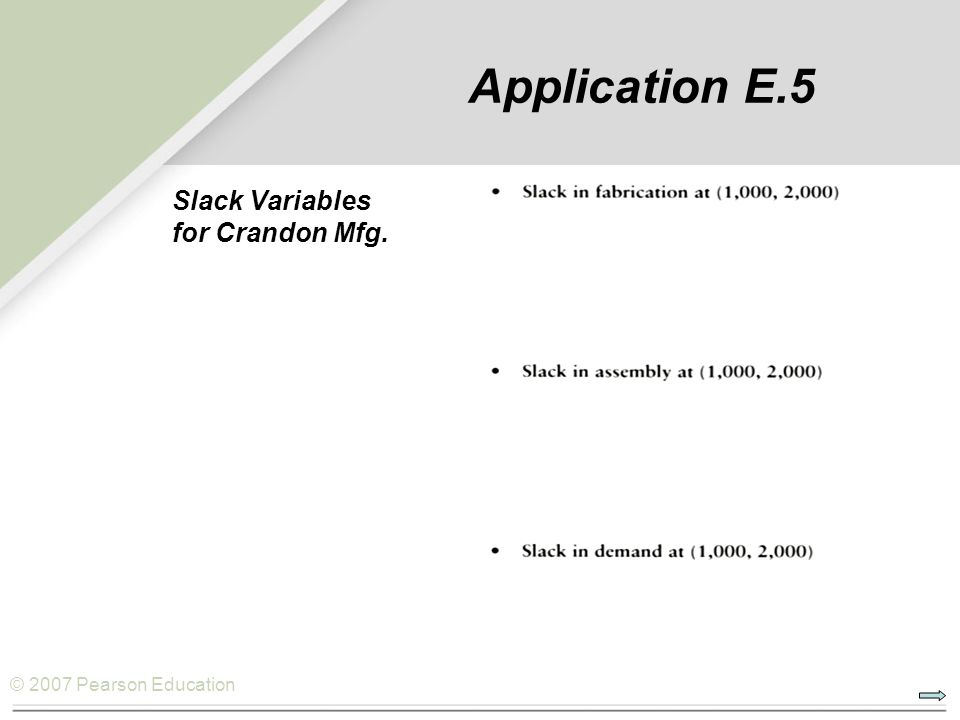 Slack Variables for Crandon Mfg.