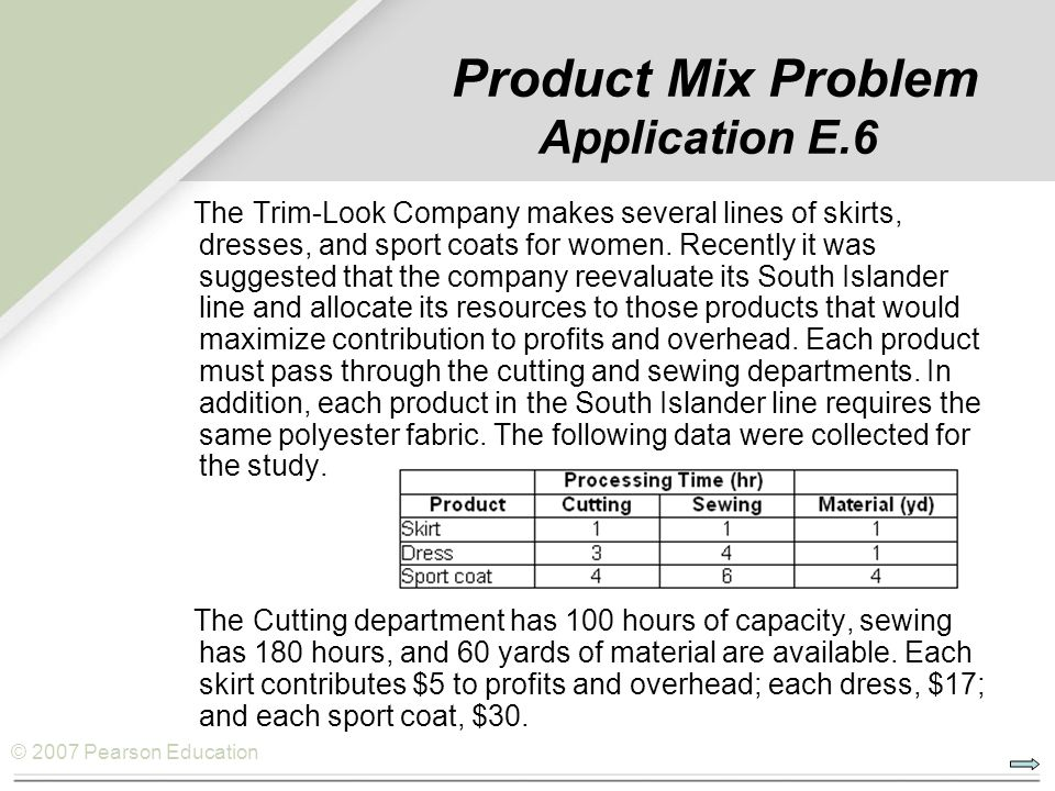 Product Mix Problem Application E.6