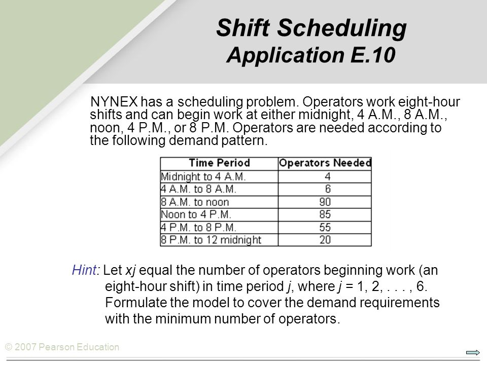 Shift Scheduling Application E.10