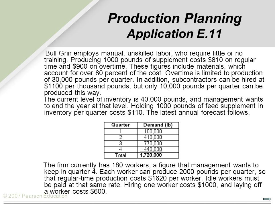 Production Planning Application E.11