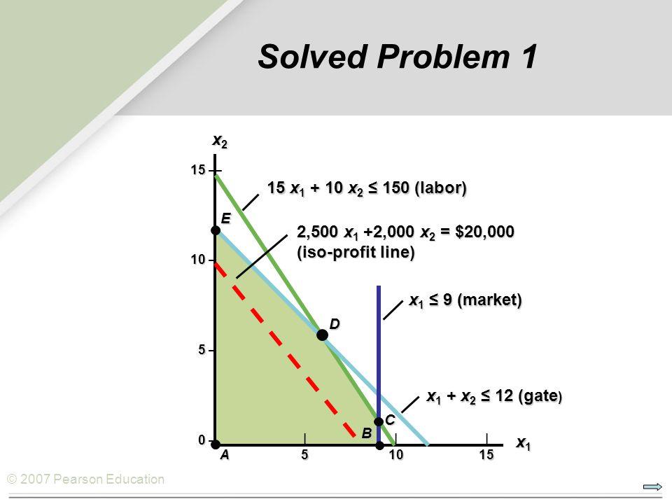 Solved Problem 1 x2 15 x1 + 10 x2 ≤ 150 (labor)