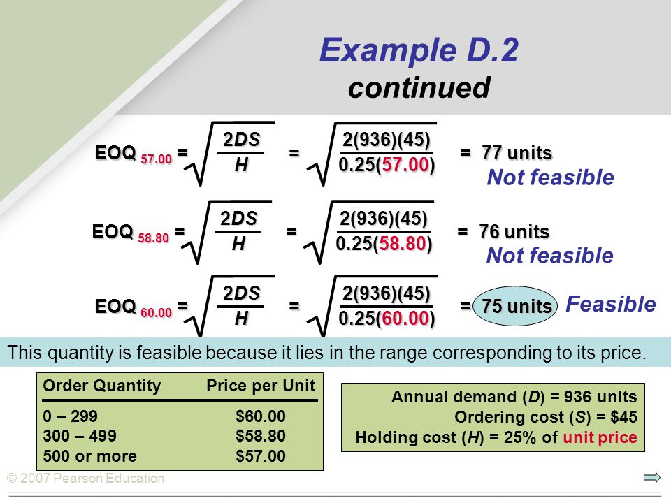 Example D.2 continued Not feasible Not feasible Feasible EOQ 57.00 =