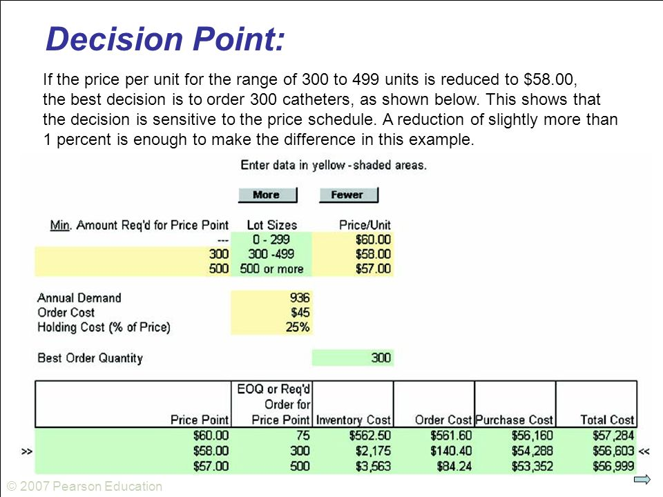 © 2007 Pearson Education Decision Point: If the price per unit for the range of 300 to 499 units is reduced to $58.00,