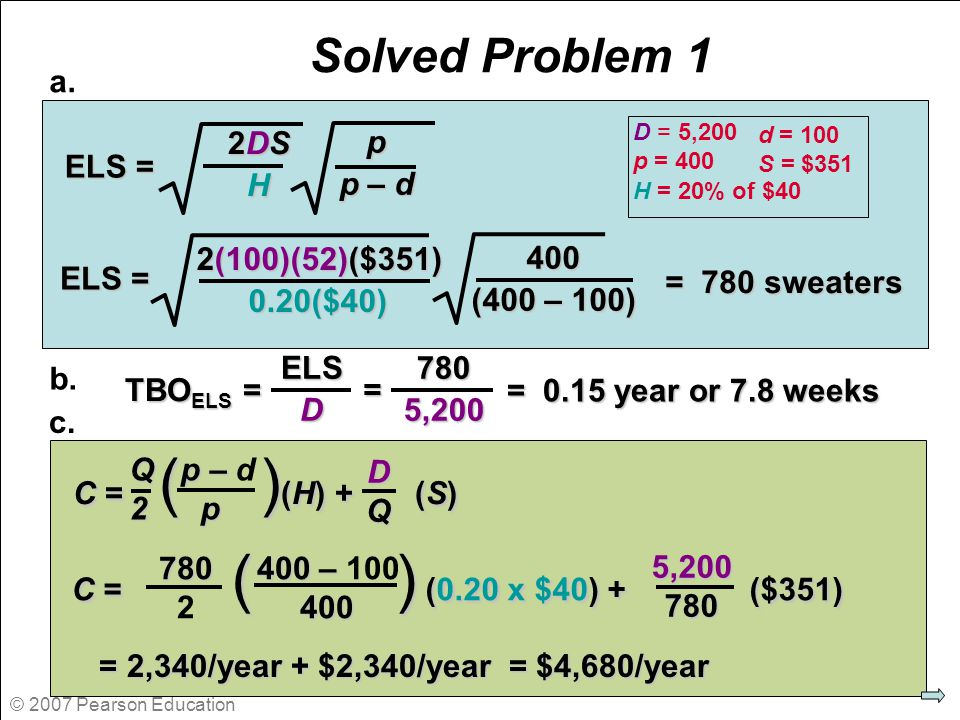 Solved Problem 1 a. ELS = p p – d 2DS H ELS = 400 (400 – 100)