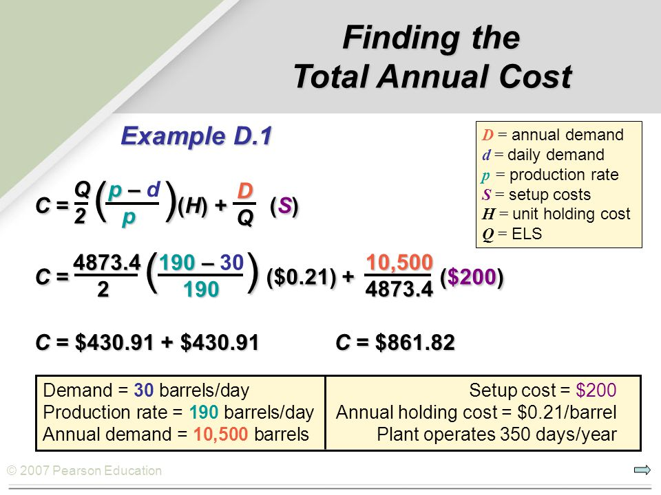 Finding the Total Annual Cost