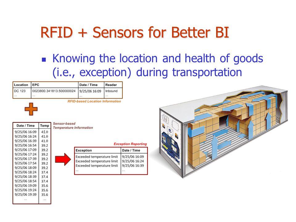 RFID + Sensors for Better BI