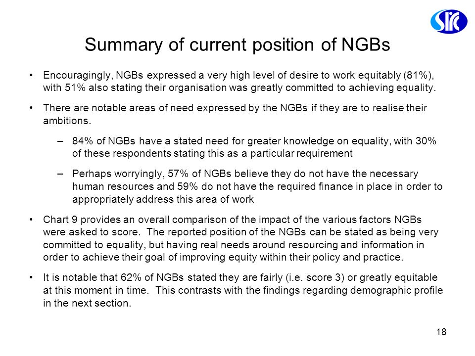 Summary of current position of NGBs