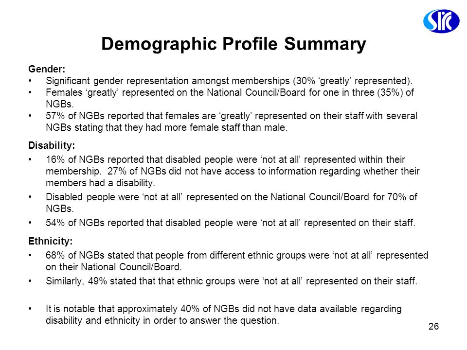Demographic Profile Summary