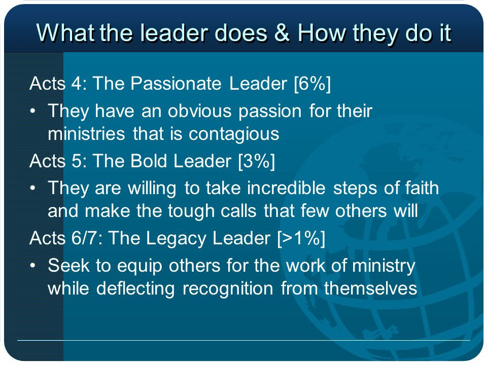 What the leader does & How they do it
