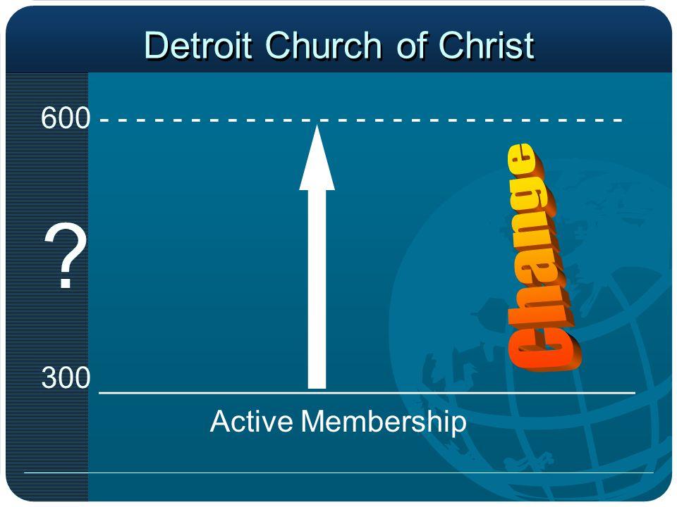 Detroit Church of Christ