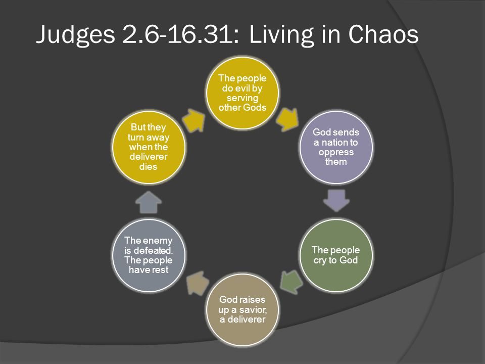 Judges 2.6-16.31: Living in Chaos