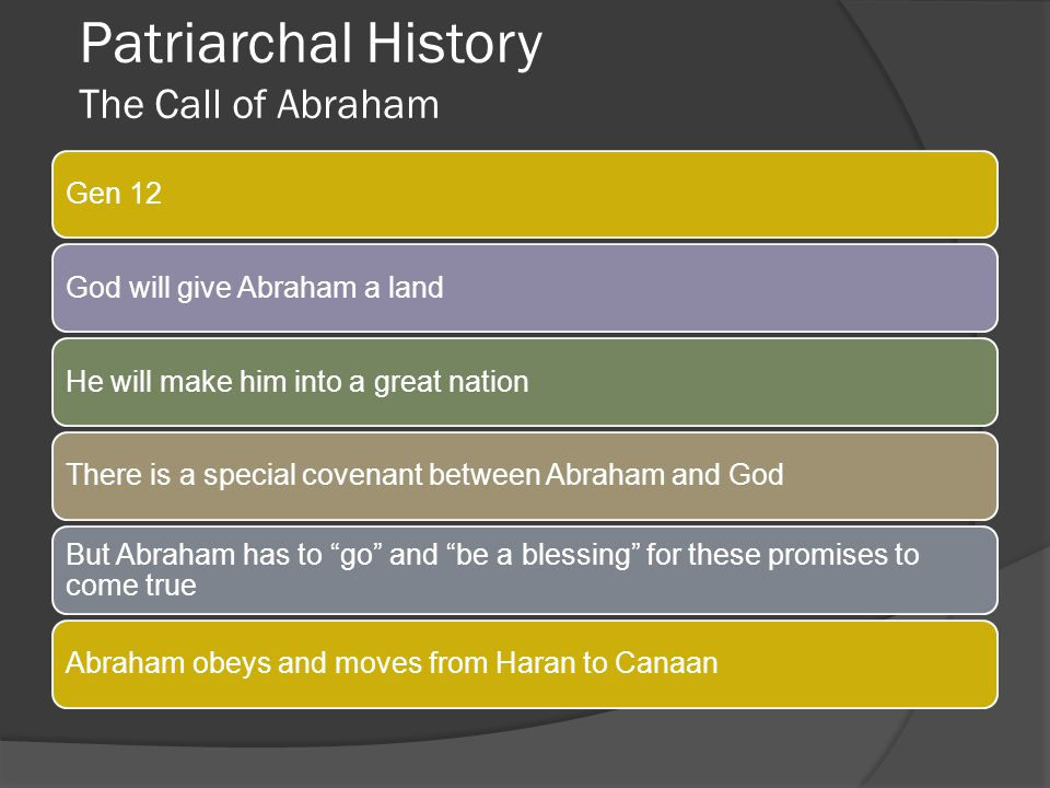 Patriarchal History The Call of Abraham