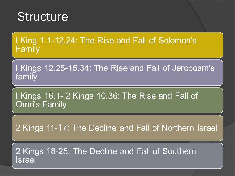 Structure I King 1.1-12.24: The Rise and Fall of Solomon s Family