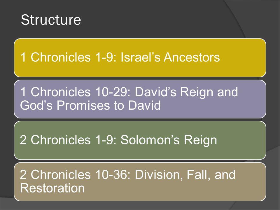 Structure 1 Chronicles 1-9: Israel's Ancestors